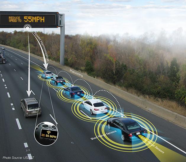 Intelligent Transportation Systems - Image Gallery