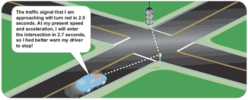 cooperative collision warning a vehicle to vehicle communication System architecture for cooperative vehicle-pedestrian  use of vehicle-to-pedestrian (v2p) communication as a means of  imminent collision warning.